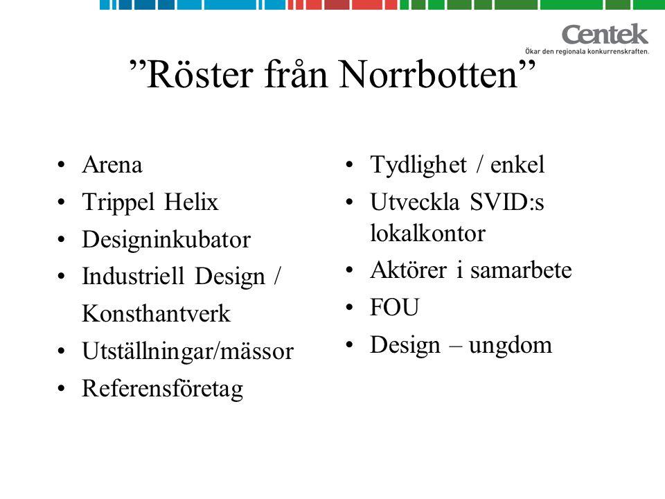 Röster från Norrbotten Arena Trippel Helix Designinkubator Industriell Design / Konsthantverk Utställningar/mässor Referensföretag Tydlighet / enkel Utveckla SVID:s lokalkontor Aktörer i samarbete FOU Design – ungdom