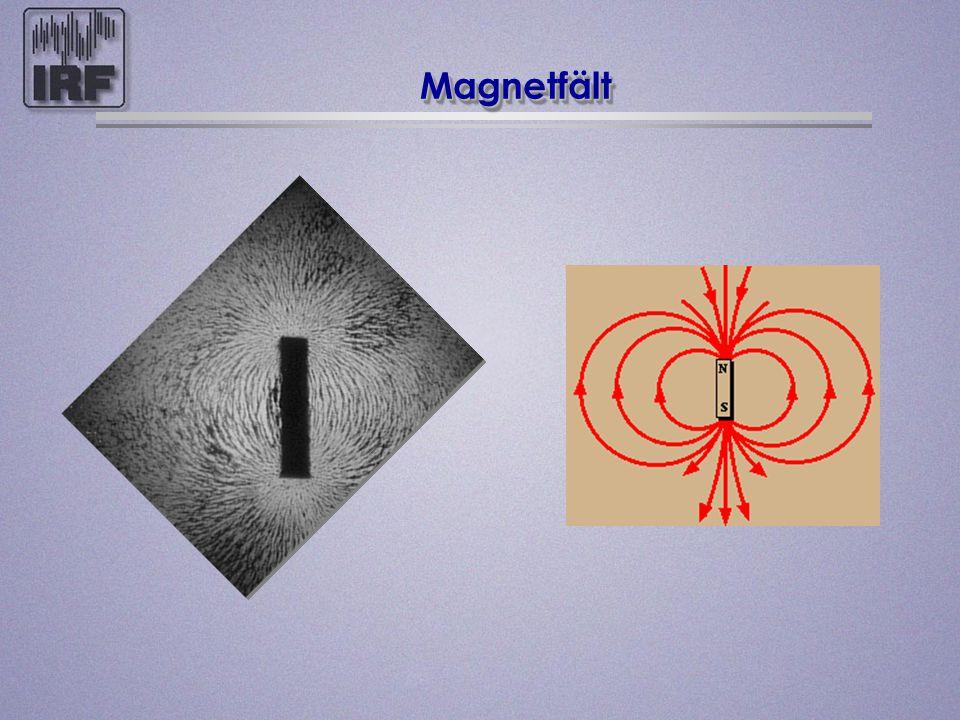 MagnetfältMagnetfält