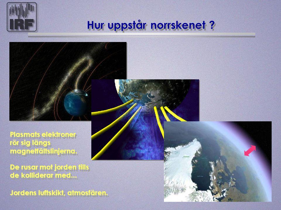 Hur uppstår norrskenet ? Plasmats elektroner rör sig längs magnetfältslinjerna. De rusar mot jorden tills de kolliderar med... Jordens luftskikt, atmo