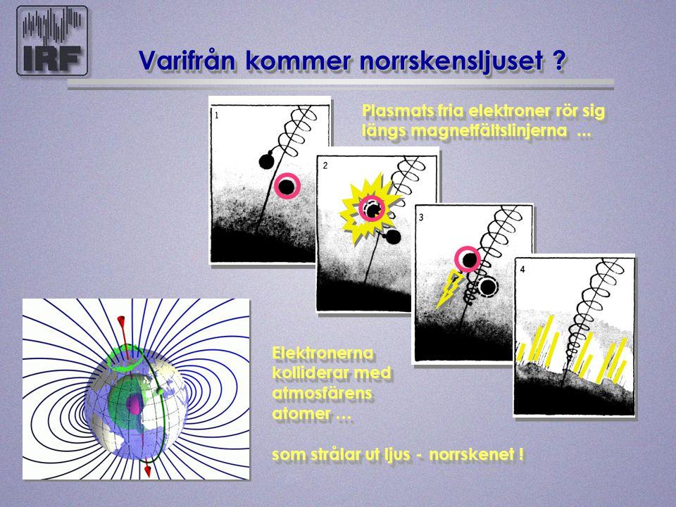 Varifrån kommer norrskensljuset ? Plasmats fria elektroner rör sig längs magnetfältslinjerna... som strålar ut ljus - Elektronerna kolliderar med atmo