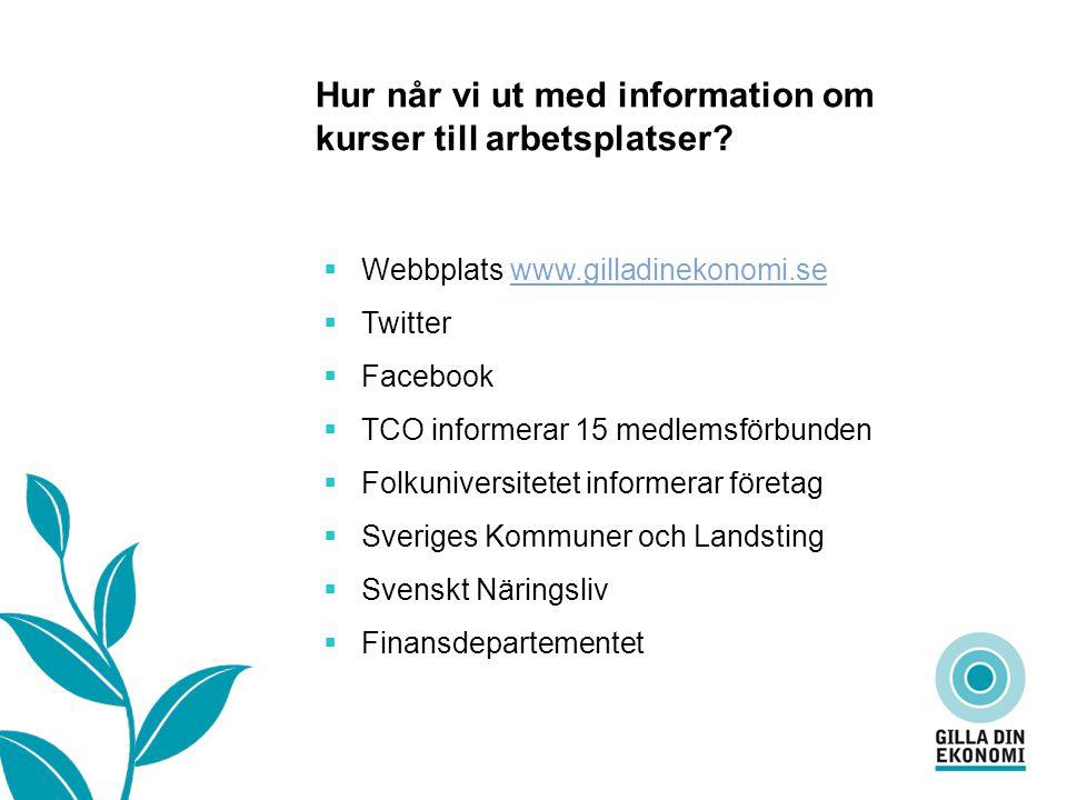 Vad är…… Hur når vi ut med information om kurser till arbetsplatser?  Webbplats www.gilladinekonomi.sewww.gilladinekonomi.se  Twitter  Facebook  T