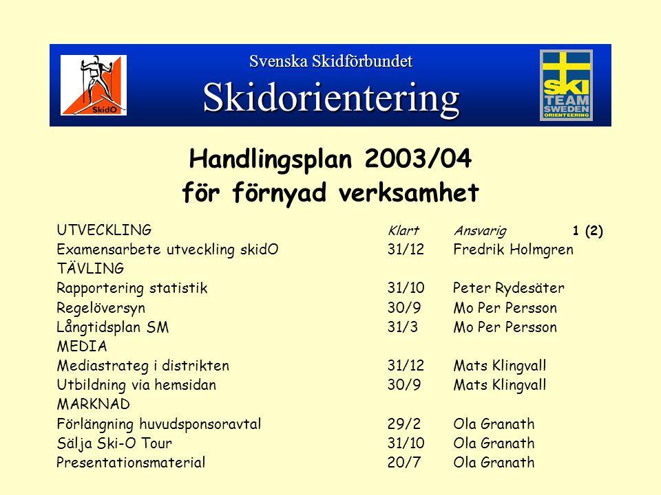 Handlingsplan 2003/04 för förnyad verksamhet UTVECKLING KlartAnsvarig 1 (2) Examensarbete utveckling skidO31/12Fredrik Holmgren TÄVLING Rapportering statistik31/10Peter Rydesäter Regelöversyn30/9Mo Per Persson Långtidsplan SM31/3Mo Per Persson MEDIA Mediastrateg i distrikten31/12Mats Klingvall Utbildning via hemsidan30/9Mats Klingvall MARKNAD Förlängning huvudsponsoravtal29/2Ola Granath Sälja Ski-O Tour31/10Ola Granath Presentationsmaterial20/7Ola Granath Svenska Skidförbundet Skidorientering