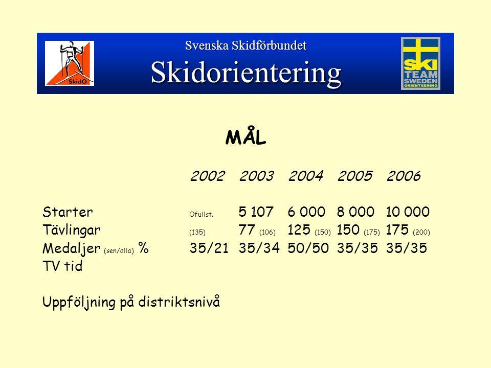 MÅL 20022003200420052006 Starter Ofullst.