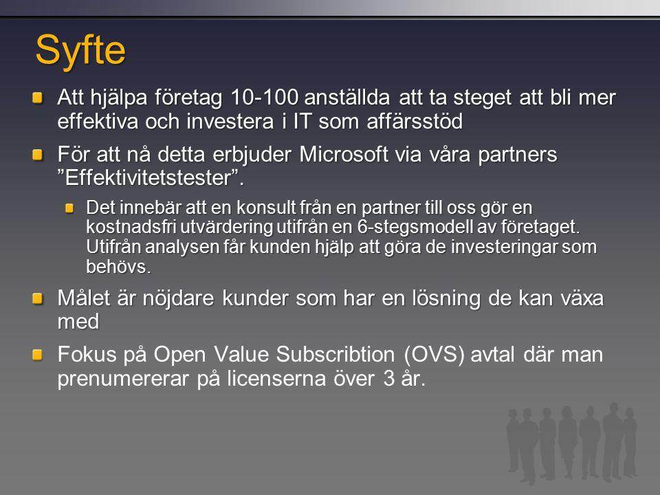 Syfte Att hjälpa företag 10-100 anställda att ta steget att bli mer effektiva och investera i IT som affärsstöd För att nå detta erbjuder Microsoft via våra partners Effektivitetstester .