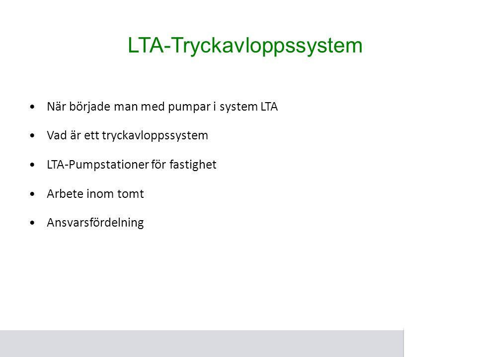 När började man med pumpar i system LTA Vad är ett tryckavloppssystem LTA-Pumpstationer för fastighet Arbete inom tomt Ansvarsfördelning LTA-Tryckavloppssystem