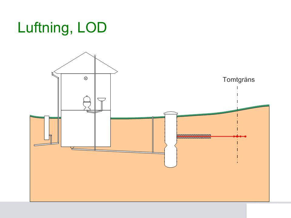 Luftning, LOD