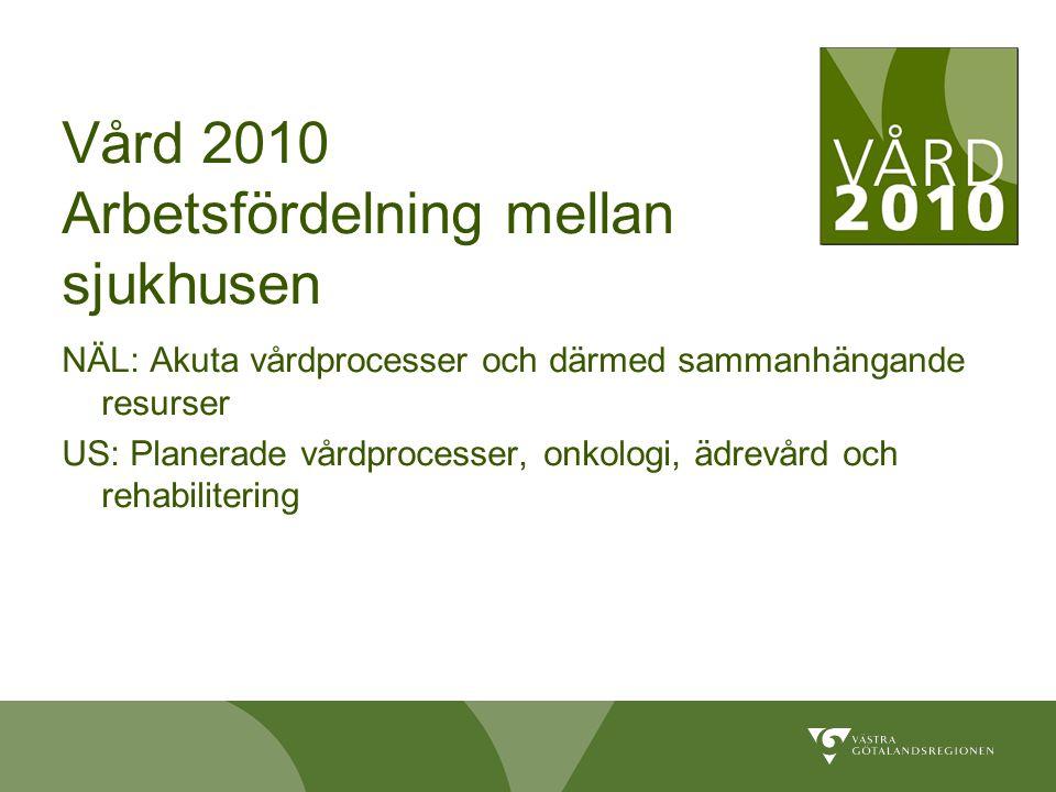 Vård 2010 Arbetsfördelning mellan sjukhusen NÄL: Akuta vårdprocesser och därmed sammanhängande resurser US: Planerade vårdprocesser, onkologi, ädrevård och rehabilitering