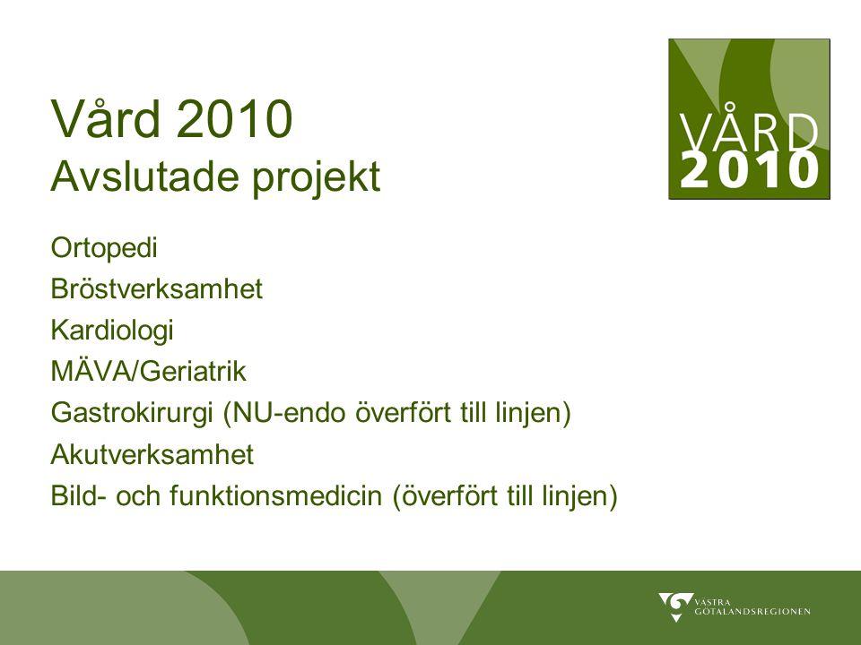 Vård 2010 Avslutade projekt Ortopedi Bröstverksamhet Kardiologi MÄVA/Geriatrik Gastrokirurgi (NU-endo överfört till linjen) Akutverksamhet Bild- och funktionsmedicin (överfört till linjen)