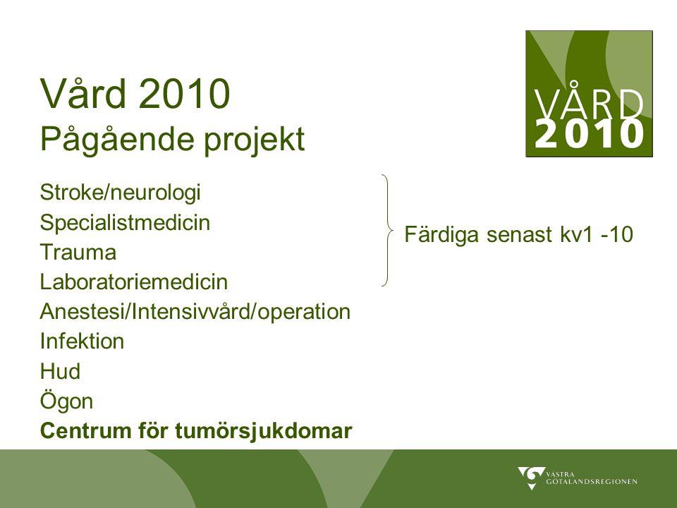 Vård 2010 Pågående projekt Stroke/neurologi Specialistmedicin Trauma Laboratoriemedicin Anestesi/Intensivvård/operation Infektion Hud Ögon Centrum för
