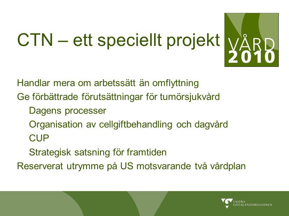 CTN – ett speciellt projekt Handlar mera om arbetssätt än omflyttning Ge förbättrade förutsättningar för tumörsjukvård Dagens processer Organisation a