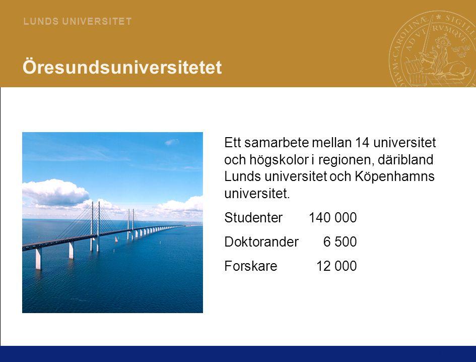 13 L U N D S U N I V E R S I T E T Öresundsuniversitetet Ett samarbete mellan 14 universitet och högskolor i regionen, däribland Lunds universitet och Köpenhamns universitet.