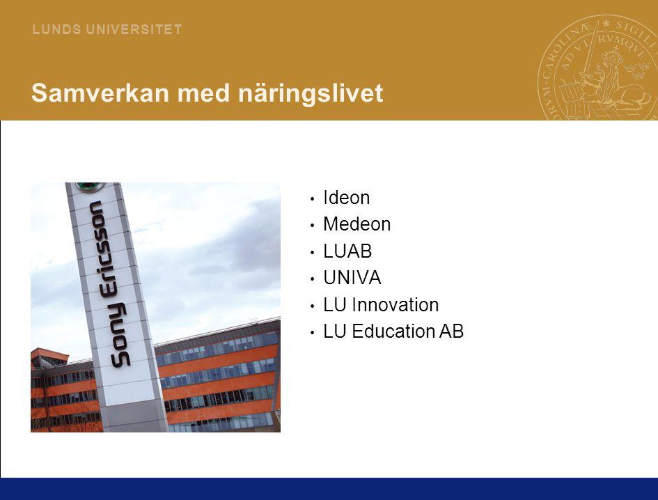 15 L U N D S U N I V E R S I T E T Samverkan med näringslivet Ideon Medeon LUAB UNIVA LU Innovation LU Education AB