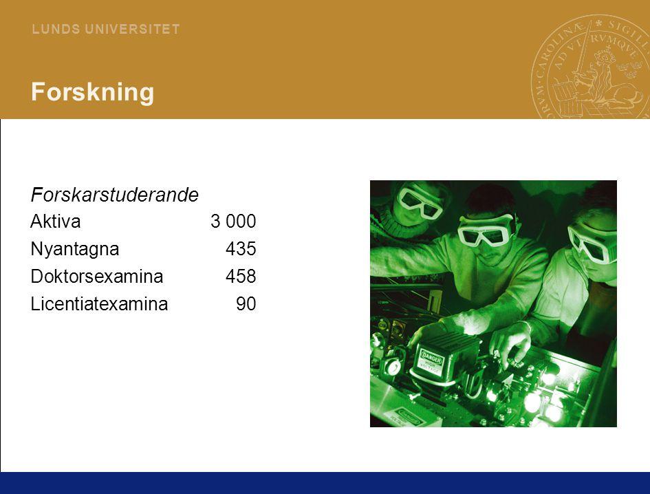 9 L U N D S U N I V E R S I T E T Forskning Forskarstuderande Aktiva3 000 Nyantagna435 Doktorsexamina458 Licentiatexamina90