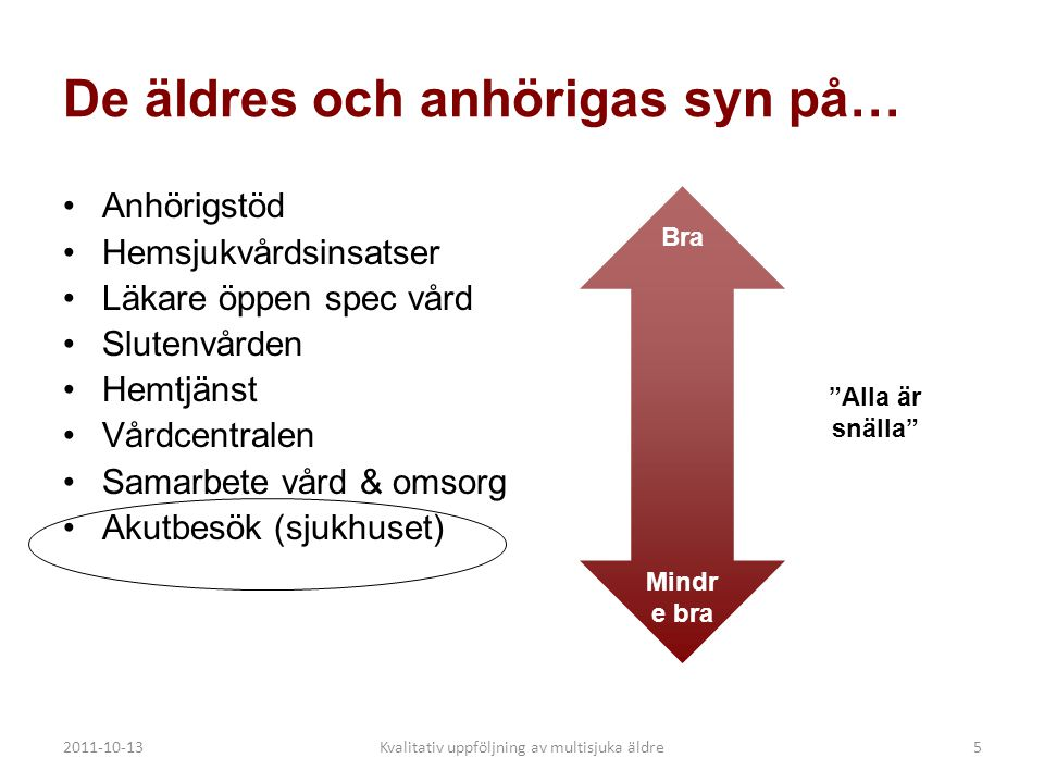 2011-10-13Kvalitativ uppföljning av multisjuka äldre5 De äldres och anhörigas syn på… Anhörigstöd Hemsjukvårdsinsatser Läkare öppen spec vård Slutenvå