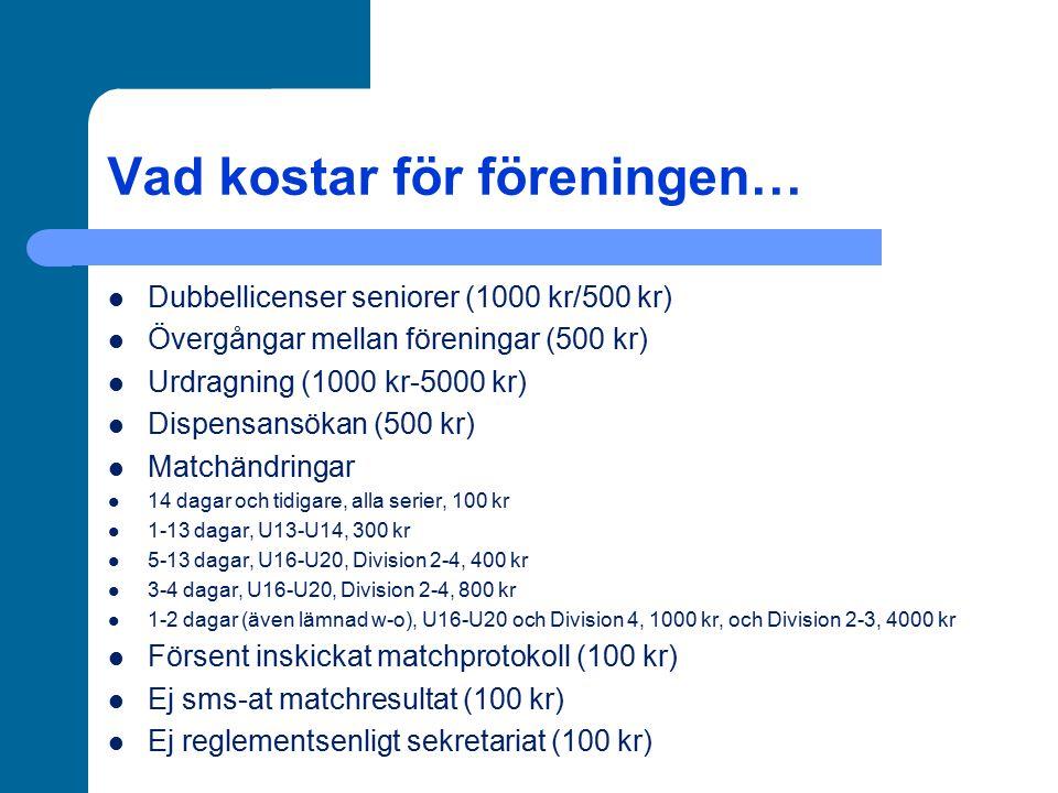 Vad kostar för föreningen… Dubbellicenser seniorer (1000 kr/500 kr) Övergångar mellan föreningar (500 kr) Urdragning (1000 kr-5000 kr) Dispensansökan (500 kr) Matchändringar 14 dagar och tidigare, alla serier, 100 kr 1-13 dagar, U13-U14, 300 kr 5-13 dagar, U16-U20, Division 2-4, 400 kr 3-4 dagar, U16-U20, Division 2-4, 800 kr 1-2 dagar (även lämnad w-o), U16-U20 och Division 4, 1000 kr, och Division 2-3, 4000 kr Försent inskickat matchprotokoll (100 kr) Ej sms-at matchresultat (100 kr) Ej reglementsenligt sekretariat (100 kr)