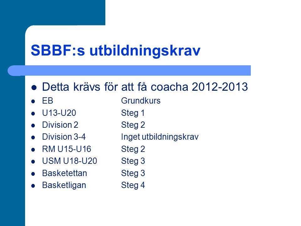 SBBF:s utbildningskrav Detta krävs för att få coacha 2012-2013 EBGrundkurs U13-U20Steg 1 Division 2Steg 2 Division 3-4Inget utbildningskrav RM U15-U16Steg 2 USM U18-U20Steg 3 BasketettanSteg 3 BasketliganSteg 4