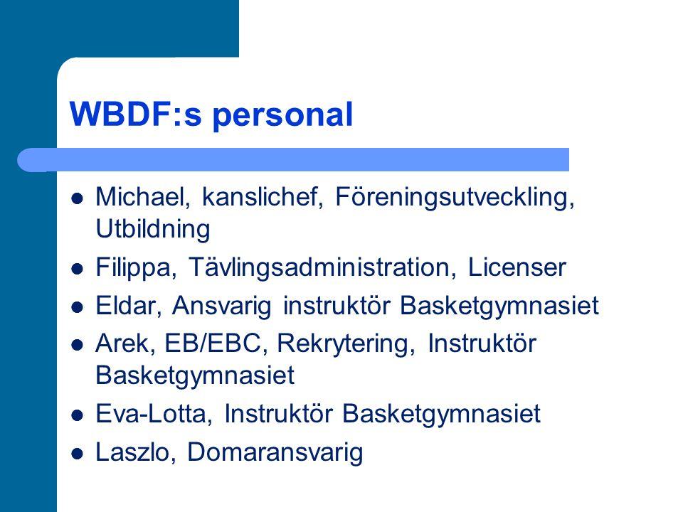 Matchen Resultatrapportering Hemmalaget skickar in matchprotokollet och spelklarlistorna till WBDF Hemmalaget sms-ar in slutresultatet till 0730-124 125 Matchnummer- mellanslag -Resultat 033312101 92-62