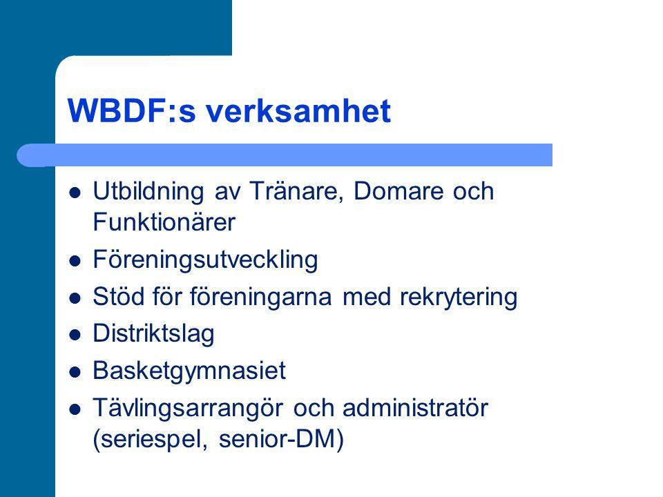 WBDF:s verksamhet Utbildning av Tränare, Domare och Funktionärer Föreningsutveckling Stöd för föreningarna med rekrytering Distriktslag Basketgymnasiet Tävlingsarrangör och administratör (seriespel, senior-DM)