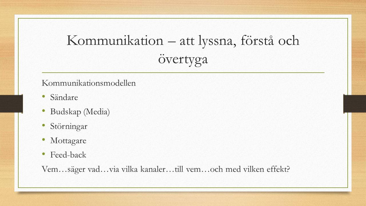 Kommunikation – att lyssna, förstå och övertyga Kommunikationsmodellen Sändare Budskap (Media) Störningar Mottagare Feed-back Vem…säger vad…via vilka kanaler…till vem…och med vilken effekt?