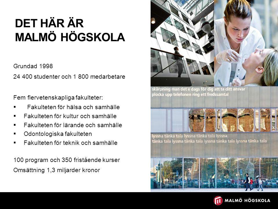 DET HÄR ÄR MALMÖ HÖGSKOLA Grundad 1998 24 400 studenter och 1 800 medarbetare Fem flervetenskapliga fakulteter:  Fakulteten för hälsa och samhälle 
