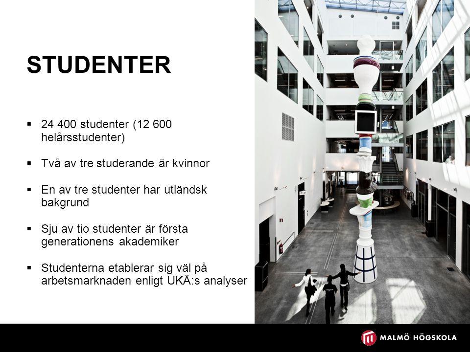 STUDENTER  24 400 studenter (12 600 helårsstudenter)  Två av tre studerande är kvinnor  En av tre studenter har utländsk bakgrund  Sju av tio studenter är första generationens akademiker  Studenterna etablerar sig väl på arbetsmarknaden enligt UKÄ:s analyser