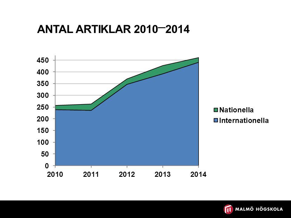 ANTAL ARTIKLAR 2010 — 2014