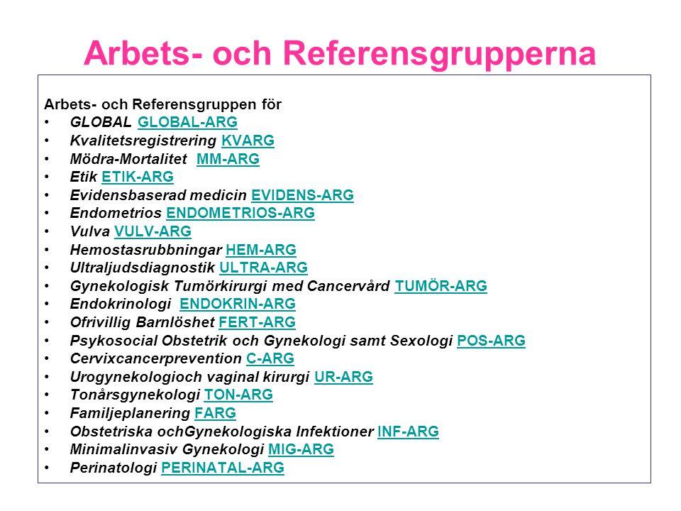 Arbets- och Referensgrupperna Arbets- och Referensgruppen för GLOBAL GLOBAL-ARGGLOBAL-ARG Kvalitetsregistrering KVARGKVARG Mödra-Mortalitet MM-ARGMM-A
