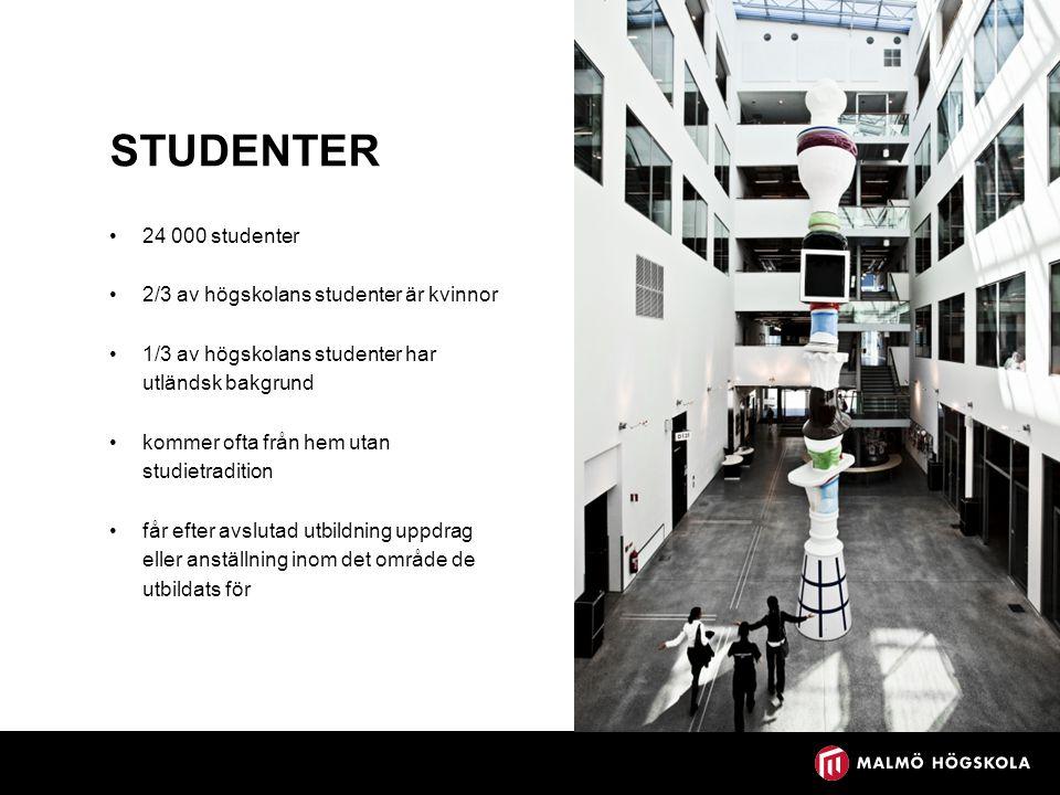 STUDENTER 24 000 studenter 2/3 av högskolans studenter är kvinnor 1/3 av högskolans studenter har utländsk bakgrund kommer ofta från hem utan studietr