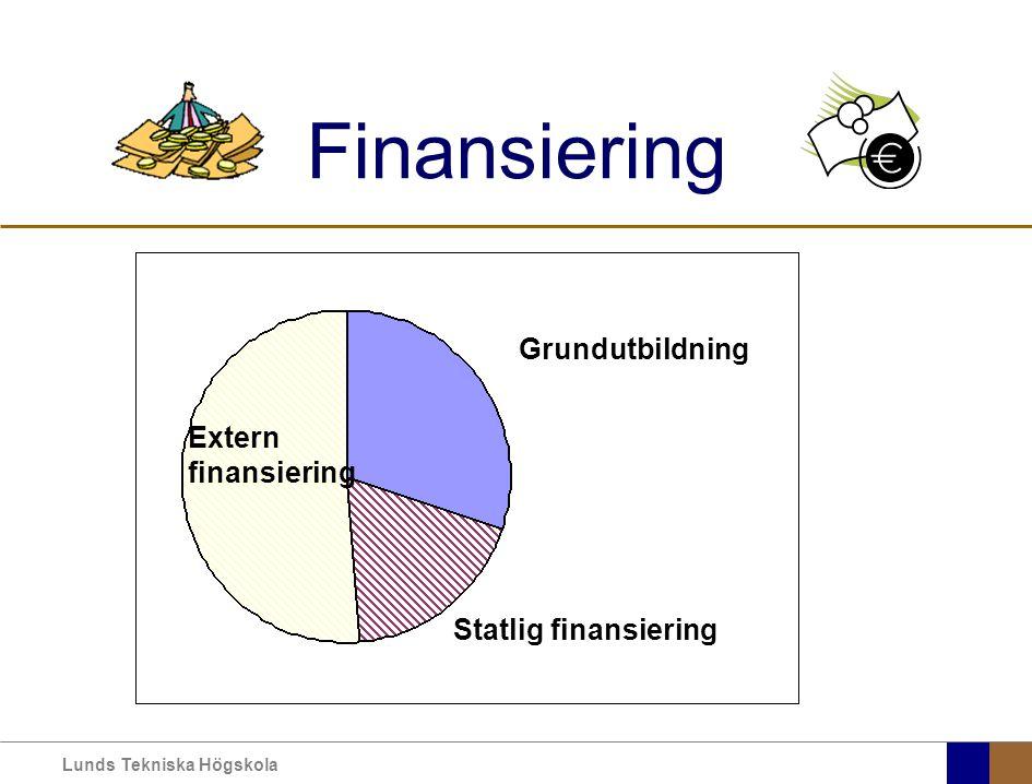 Lunds Tekniska Högskola Finansiering Grundutbildning Statlig finansiering Extern finansiering