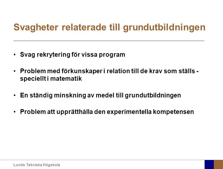 Lunds Tekniska Högskola Svagheter relaterade till grundutbildningen Svag rekrytering för vissa program Problem med förkunskaper i relation till de krav som ställs - speciellt i matematik En ständig minskning av medel till grundutbildningen Problem att upprätthålla den experimentella kompetensen