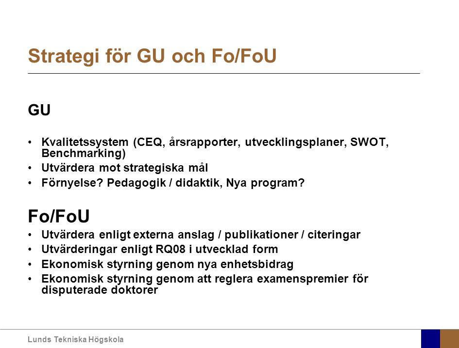 Lunds Tekniska Högskola Strategi för GU och Fo/FoU GU Kvalitetssystem (CEQ, årsrapporter, utvecklingsplaner, SWOT, Benchmarking) Utvärdera mot strategiska mål Förnyelse.