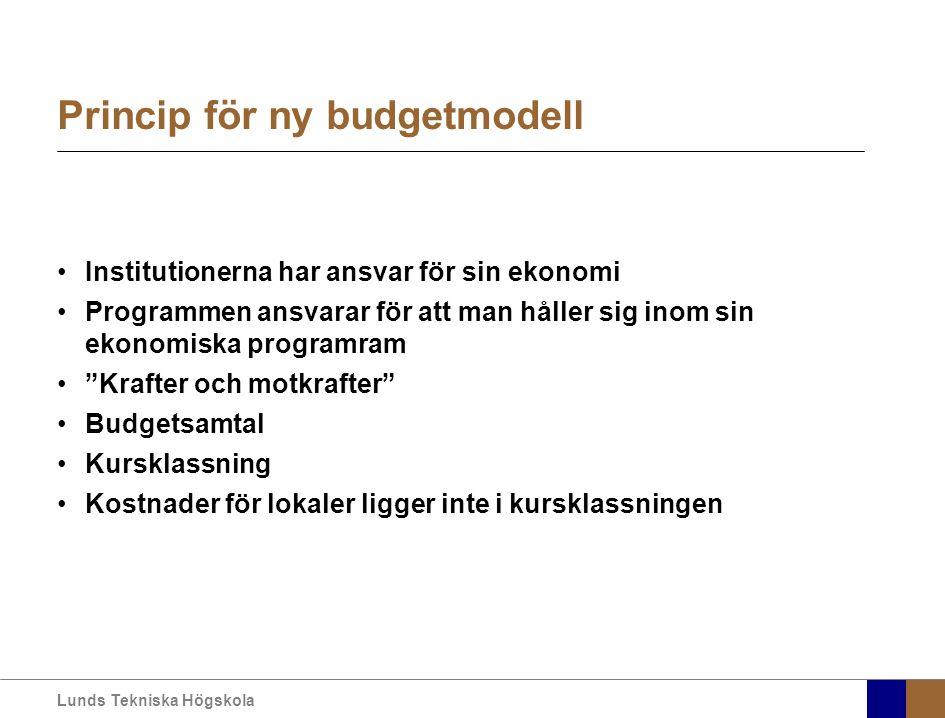Lunds Tekniska Högskola Princip för ny budgetmodell Institutionerna har ansvar för sin ekonomi Programmen ansvarar för att man håller sig inom sin ekonomiska programram Krafter och motkrafter Budgetsamtal Kursklassning Kostnader för lokaler ligger inte i kursklassningen