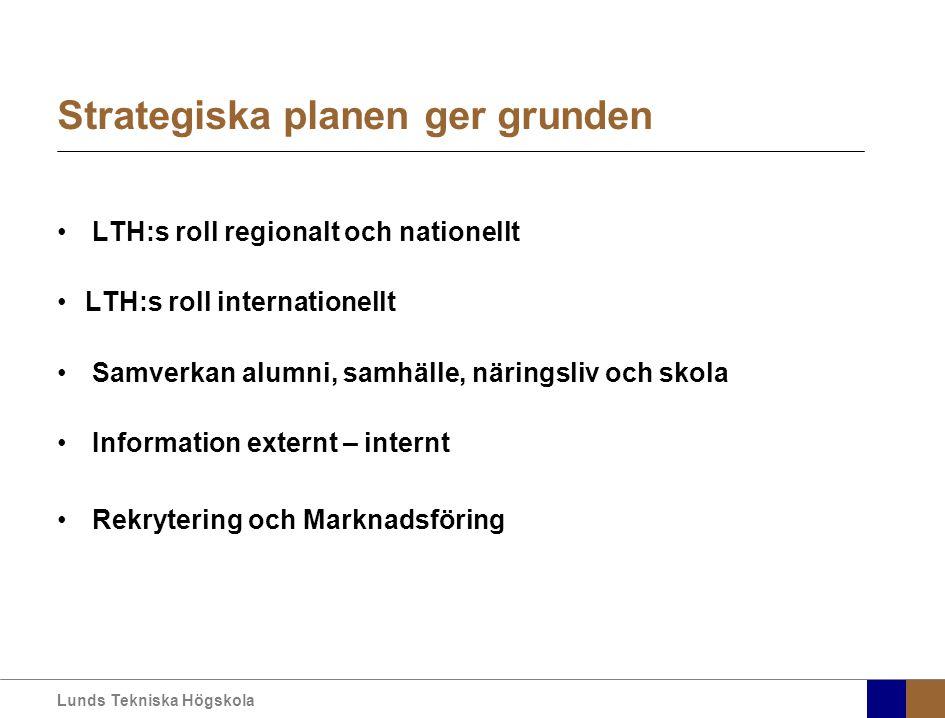 Lunds Tekniska Högskola Strategiska planen ger grunden LTH:s roll regionalt och nationellt LTH:s roll internationellt Samverkan alumni, samhälle, näringsliv och skola Information externt – internt Rekrytering och Marknadsföring