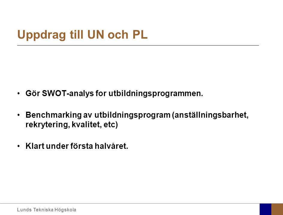 Lunds Tekniska Högskola Uppdrag till UN och PL Gör SWOT-analys for utbildningsprogrammen.