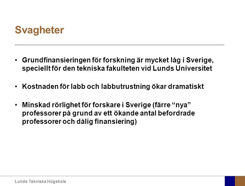 Lunds Tekniska Högskola Svagheter Grundfinansieringen för forskning är mycket låg i Sverige, speciellt för den tekniska fakulteten vid Lunds Universitet Kostnaden för labb och labbutrustning ökar dramatiskt Minskad rörlighet för forskare i Sverige (färre nya professorer på grund av ett ökande antal befordrade professorer och dålig finansiering)