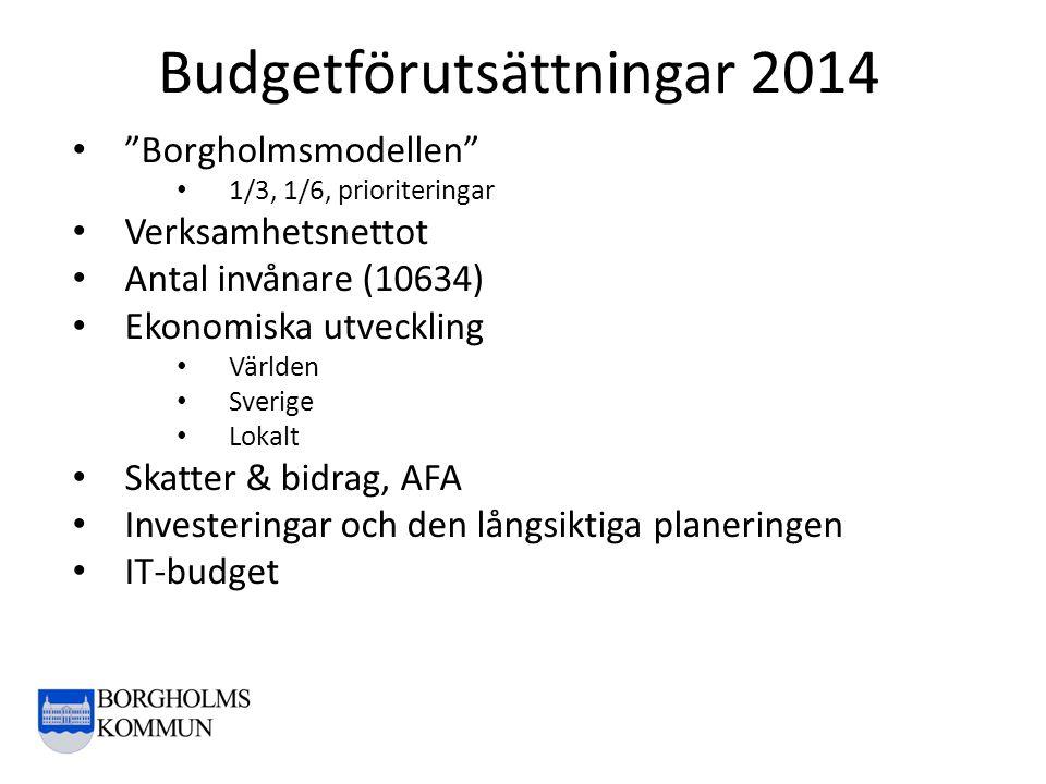 Budgetförutsättningar 2014 Borgholmsmodellen 1/3, 1/6, prioriteringar Verksamhetsnettot Antal invånare (10634) Ekonomiska utveckling Världen Sverige Lokalt Skatter & bidrag, AFA Investeringar och den långsiktiga planeringen IT-budget