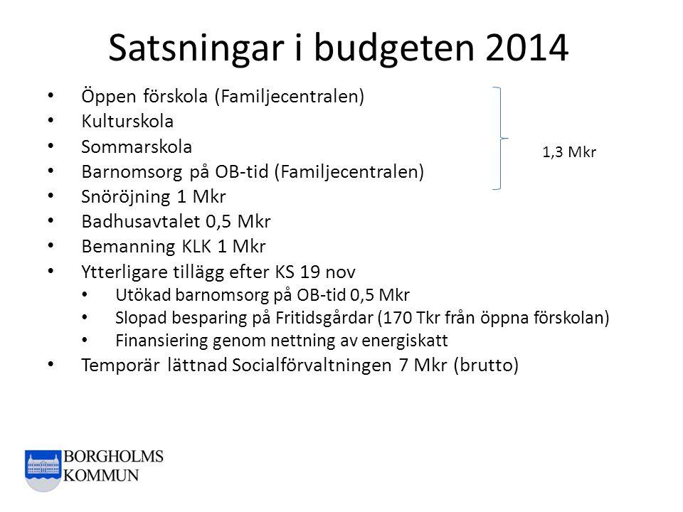 Satsningar i budgeten 2014 Öppen förskola (Familjecentralen) Kulturskola Sommarskola Barnomsorg på OB-tid (Familjecentralen) Snöröjning 1 Mkr Badhusav