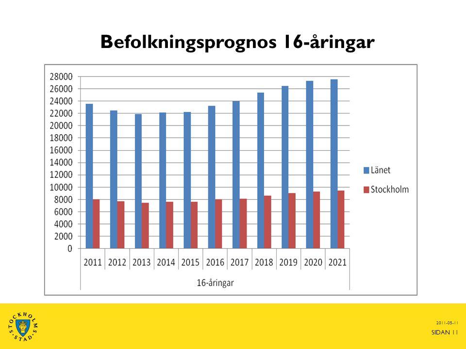 Befolkningsprognos 16-åringar 2011-05-11 SIDAN 11