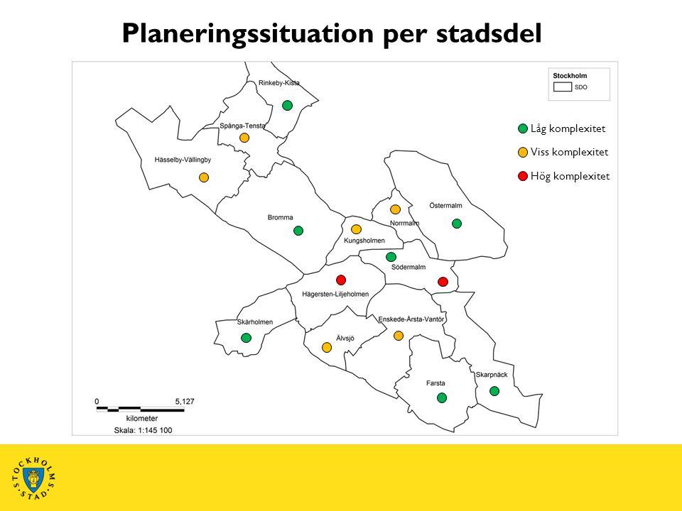 Planeringssituation per stadsdel Låg komplexitet Viss komplexitet Hög komplexitet