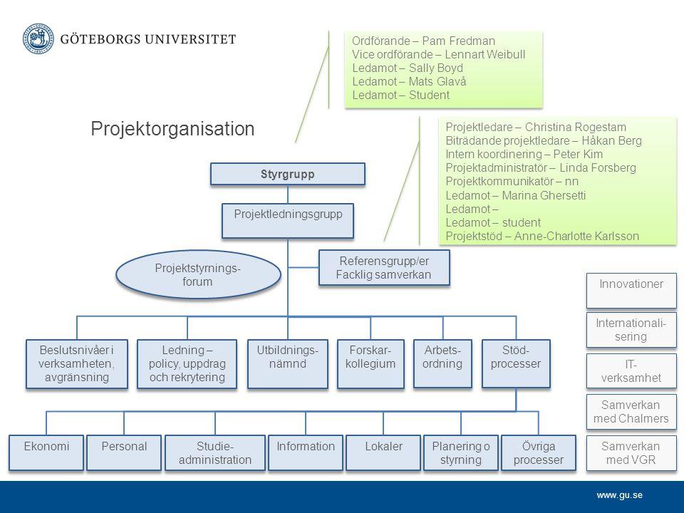 www.gu.se Arbets- ordning Beslutsnivåer i verksamheten, avgränsning Ledning – policy, uppdrag och rekrytering Utbildnings- nämnd Styrgrupp Projektledn