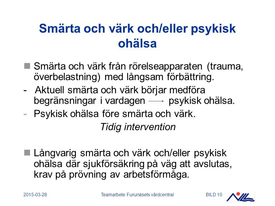 2015-03-28Teamarbete Furunäsets vårdcentralBILD 10 Smärta och värk och/eller psykisk ohälsa Smärta och värk från rörelseapparaten (trauma, överbelastn