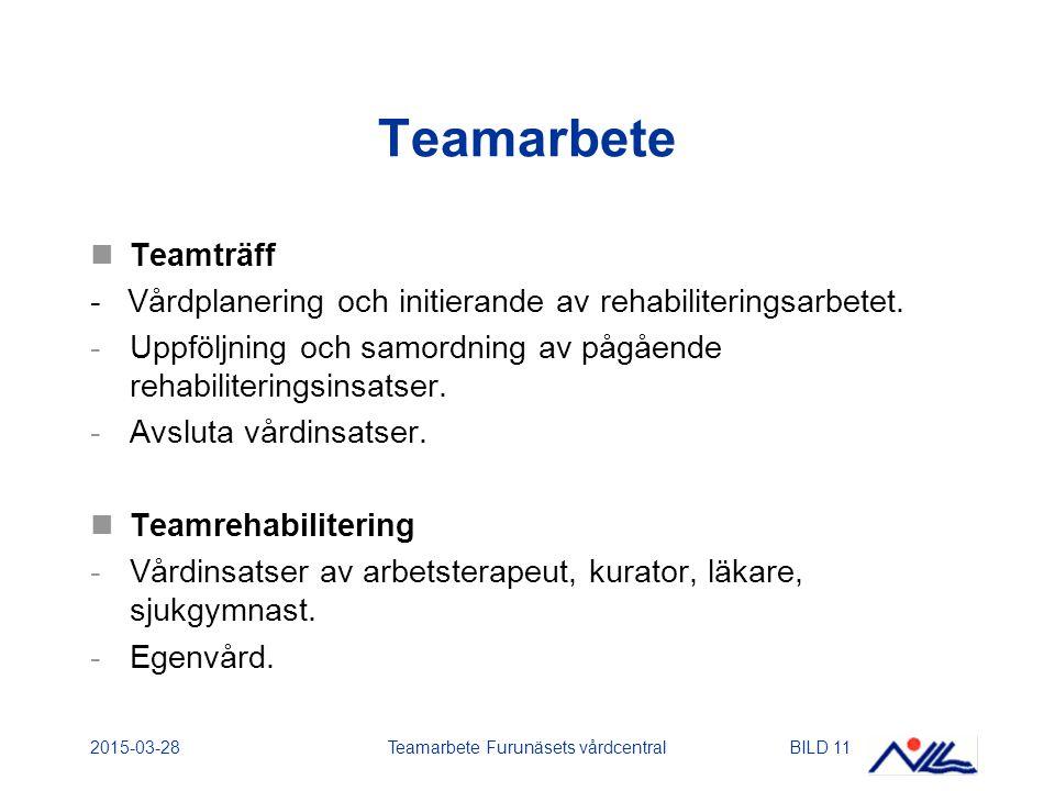 2015-03-28Teamarbete Furunäsets vårdcentralBILD 11 Teamarbete Teamträff - Vårdplanering och initierande av rehabiliteringsarbetet. -Uppföljning och sa