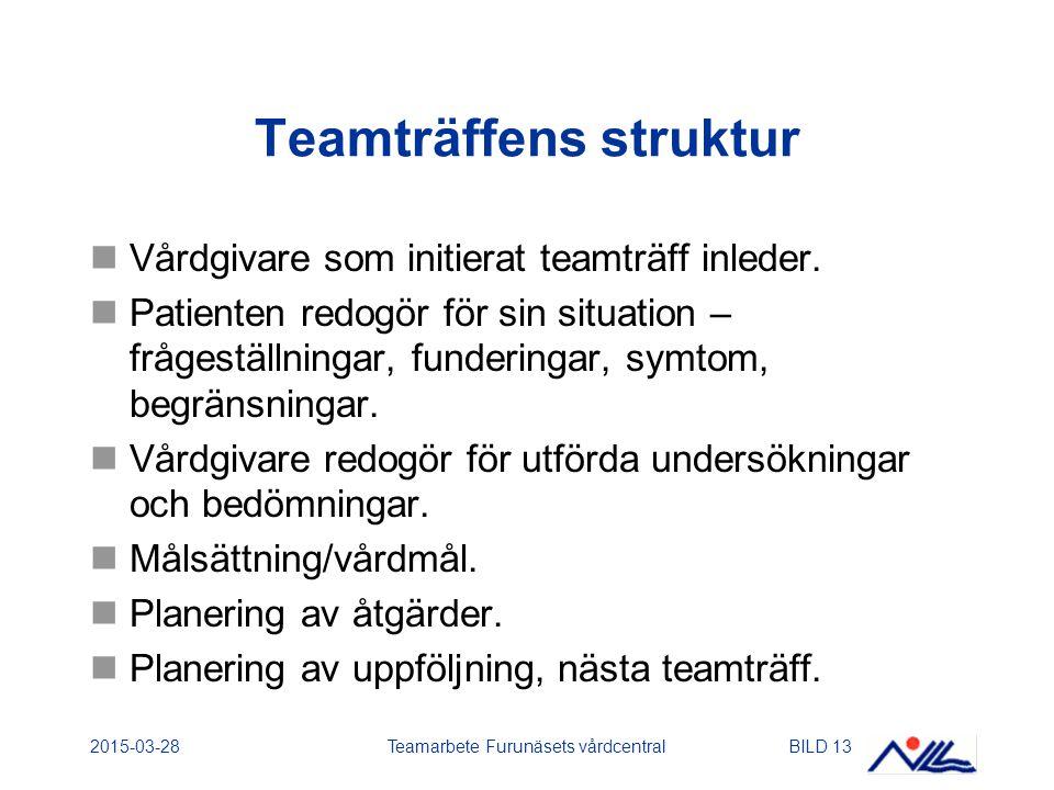 2015-03-28Teamarbete Furunäsets vårdcentralBILD 13 Teamträffens struktur Vårdgivare som initierat teamträff inleder. Patienten redogör för sin situati