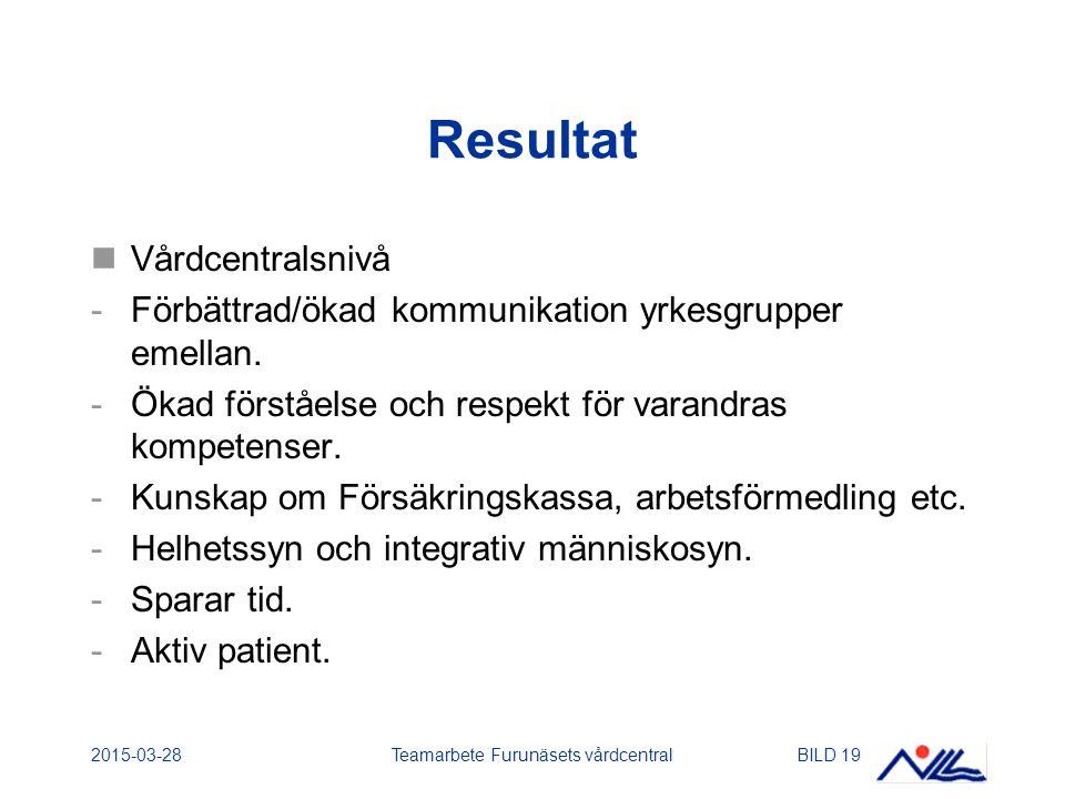 2015-03-28Teamarbete Furunäsets vårdcentralBILD 19 Resultat Vårdcentralsnivå -Förbättrad/ökad kommunikation yrkesgrupper emellan. -Ökad förståelse och