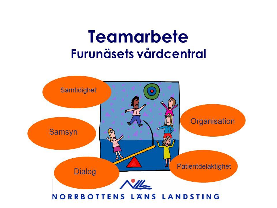 Teamarbete Furunäsets vårdcentral Organisation Samsyn Patientdelaktighet Samtidighet Dialog