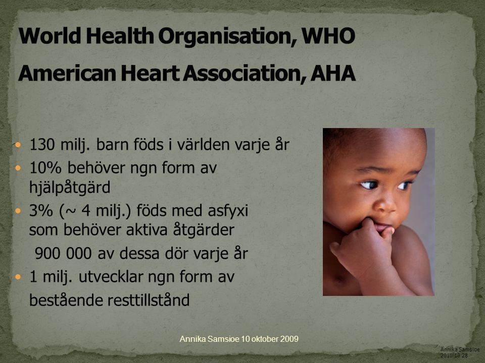 Det föds ca 100 000 barn/år Vart 10:onde (10 000) kräver ngn form av aktiv hjälp 1 000 barn (1%) kräver intensiv återupplivning Annika Samsioe 10 oktober 2009 Annika Samsioe 2010 10 28