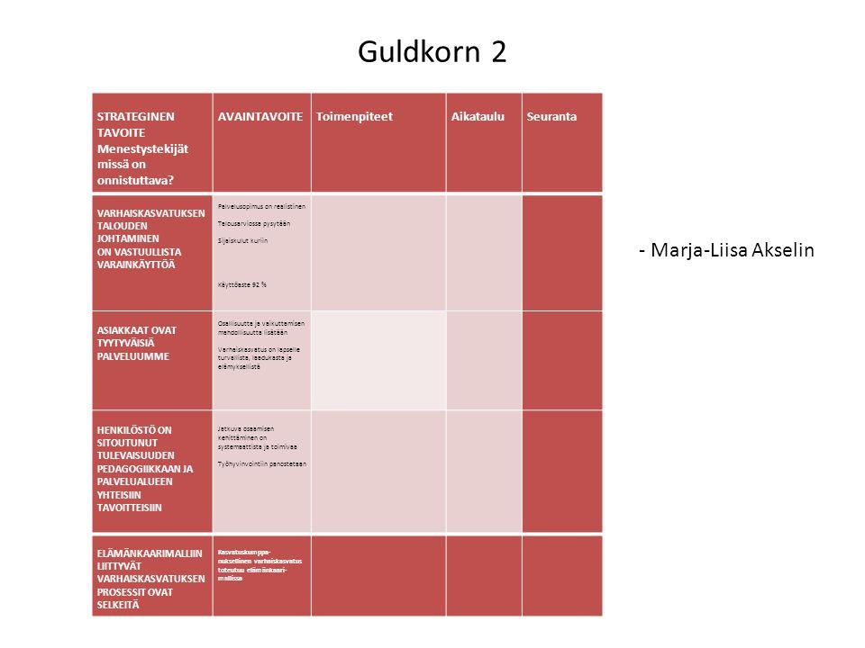 Guldkorn 2 STRATEGINEN TAVOITE Menestystekijät missä on onnistuttava? AVAINTAVOITE Toimenpiteet Aikataulu Seuranta VARHAISKASVATUKSEN TALOUDEN JOHTAMI