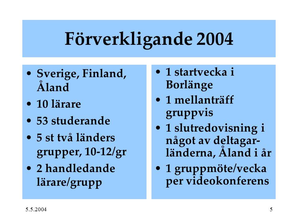 5.5.20045 Förverkligande 2004 Sverige, Finland, Åland 10 lärare 53 studerande 5 st två länders grupper, 10-12/gr 2 handledande lärare/grupp 1 startvec