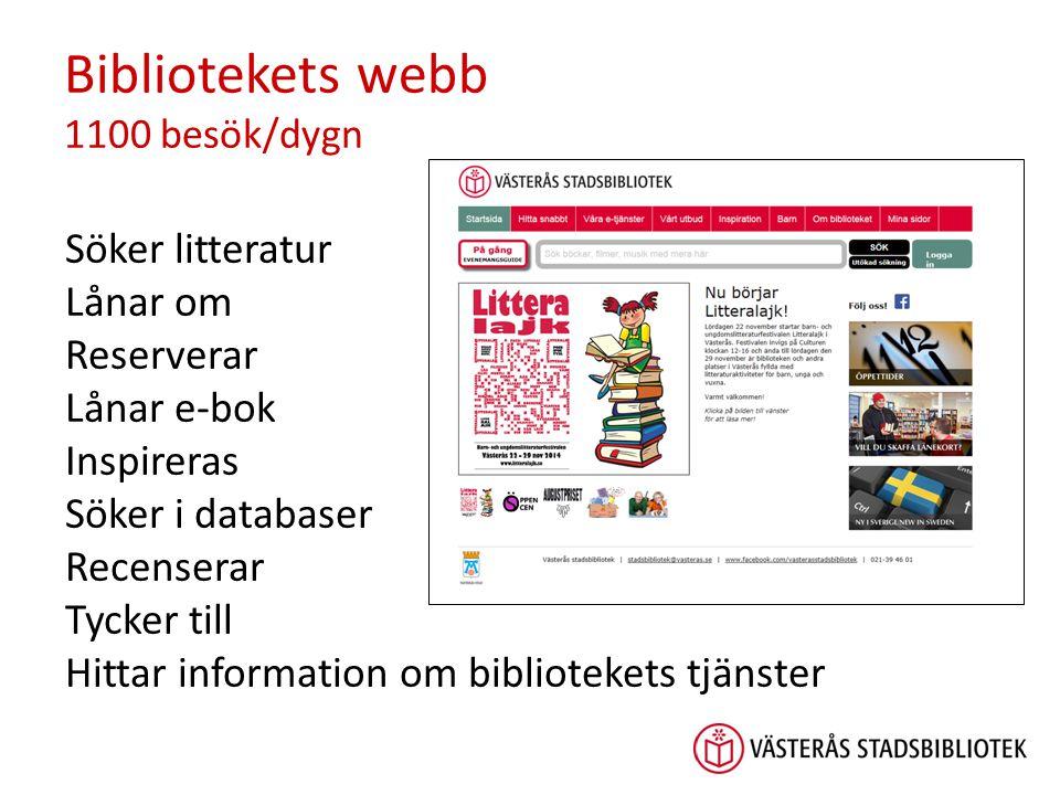 Bibliotekets webb 1100 besök/dygn Söker litteratur Lånar om Reserverar Lånar e-bok Inspireras Söker i databaser Recenserar Tycker till Hittar information om bibliotekets tjänster