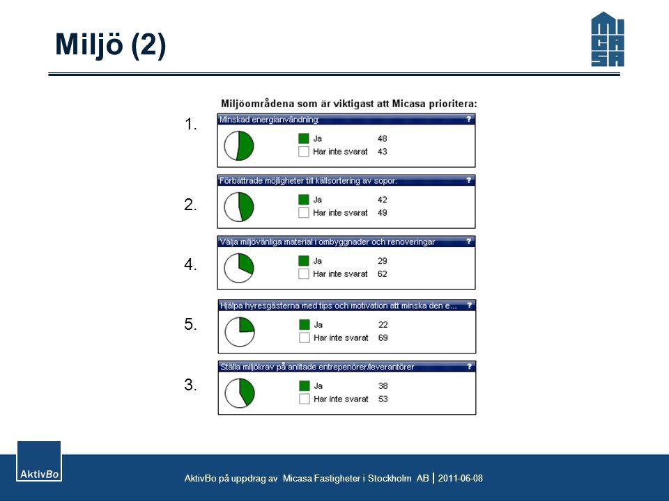 Miljö (2) AktivBo på uppdrag av Micasa Fastigheter i Stockholm AB  2011-06-08 1. 2. 4. 5. 3.